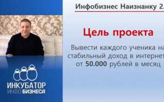 Обзор бесплатного курса Александра Писаревского Инфобизнес наизнанку 2.0